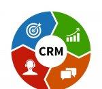 CRM-системы - что это такое? Внедрение и использование в бизнесе