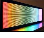 Бизнес по предоставлению светодиодных экранов для рекламы