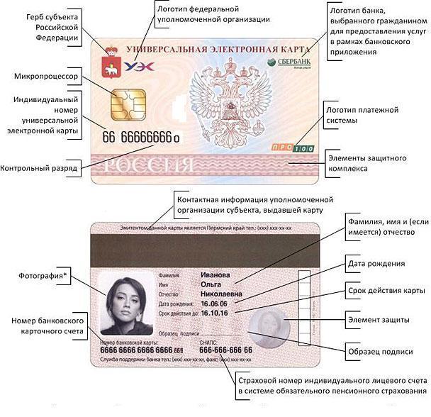 sites/default/files/publication/1295005073_karta-uyek.jpg