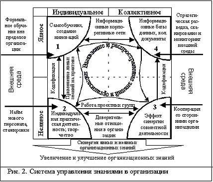 система нематериального