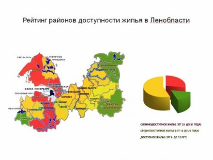 рейтинг районов по доступности жилья