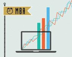 MBA за минуту: «Не бойтесь отказываться от собственных великих целей»