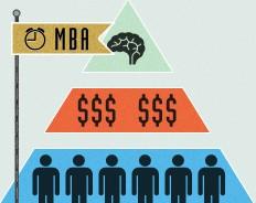 MBA за минуту: «Выпустите сотрудников из чулана»