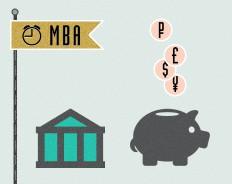 MBA за минуту: «Бизнес-план должен писать кто-то один: либо муж, либо жена»