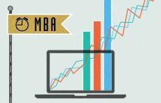MBA за минуту: «Вас не повышают, потому что вы незаменимы? Сделайтесь ненужным»