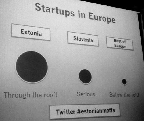 Все, что вы должны знать об экосистеме стартапов в России и Восточной Европе