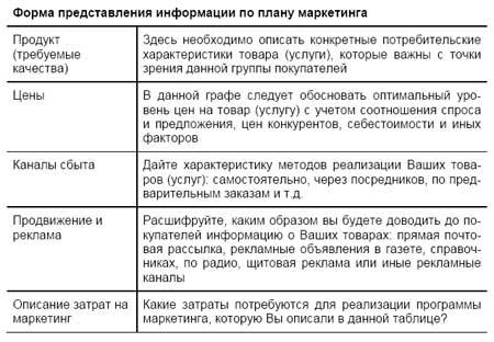 пояснительная записка к бизнес плану образец