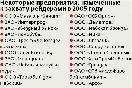 """список предприятий, которые были намечены к захвату рейдерами в 2005 году (Фото: """"ДП"""")"""