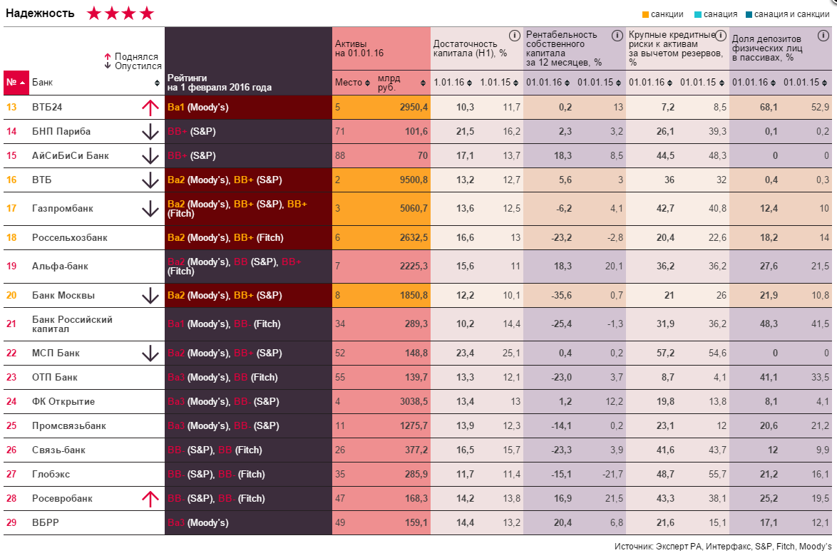 миб рейтинг надежности 2017